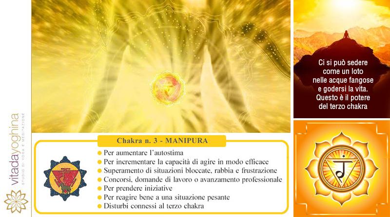 Manipura terzo chakra fossano