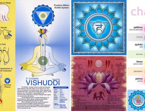 Vishuddha Chakra